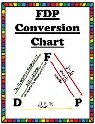 Fdp Chart Math Fdp Chart Worksheets Teaching Resources Teachers Pay