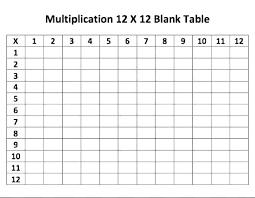 Blank Times Table Chart 1 12 1 12 Times Tables Worksheets Charleskalajian Com