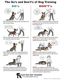 Dog Training Chart 15 Dog Training Hand Signals Chart Rituals You Should Know
