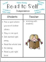 33 Unfolded Text To Self Anchor Chart