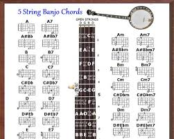 Details About 5 String Banjo Chords Chart Small Chart