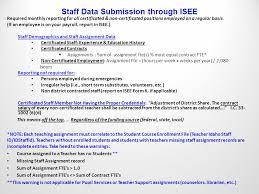 criteria for essay writing workshops