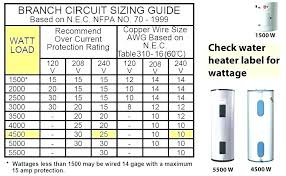 Circuit Breaker And Wire Size Chart Dryer Circuit Breaker Americascuplive Co