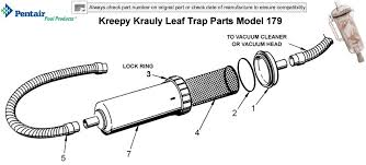 pentair leaf trap parts diagram all about repair and wiring pentair leaf trap parts diagram we have so many collections wire wiring diagrams and schematics