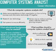 Computer System Analyst Computer Systems Analyst Visual Ly
