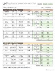 Plywood Conversion Chart Plywood Calculator Woodworking Guide