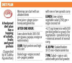 Naturopathy Diet Chart For Obesity Diet Fads Show An Increasing Trend The New Indian Express
