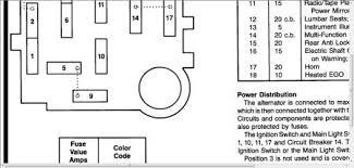 1993 ford ranger fuse panel diagram auto electrical wiring diagram \u2022 1993 ford ranger 4.0 fuse box diagram ford ranger fuse box diagram icon visualize ravishing professional rh tilialinden com 1993 ford ranger 4 0
