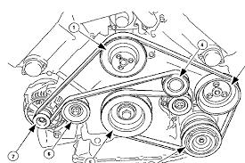 Land Rover Freelander Engine Diagram