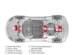 2010 porsche 918 spyder concept phantom diagram naming 2010 porsche 918 spyder concept phantom diagram naming 1280x960