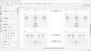 Huawei Cloud Architecture Diagram Software
