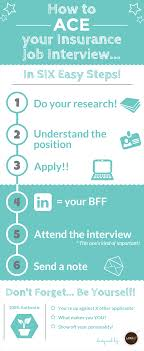how to ace your insurance job interview how to ace your insurance job interview in