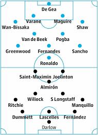 Manchester United v Newcastle: match preview | Premier League