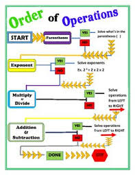 Operation Flow Chart Order Of Operation Pemdas Anchor Flow Chart Order Of