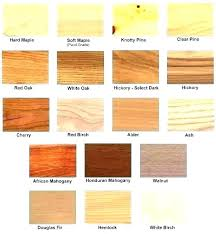 Zar Wood Stain Colors Fitgro Co
