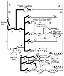 wiring a washer wiring diagram autovehicle frigidaire washer wiring diagram questions u0026 answers pictures