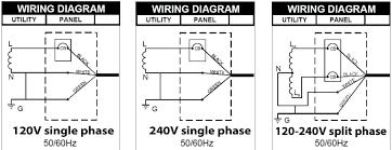 single phase 208v wiring diagram 32 wiring diagram images wiring fascinating utility panel split 208v single phase wiring diagram various voltage adaptable design diagnostic connect 240v