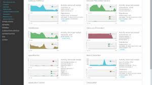 Watchguard Comparison Chart Watchguard Firebox T55 W Review It Pro