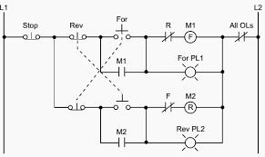 plc implementation of forward reverse motor circuit interlocking hardwired forward reverse motor circuit
