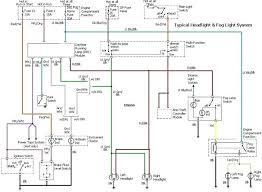 2016 chevy silverado wiring schematic radio diagram trailer brake controller impala headlight portal o diag diagrams