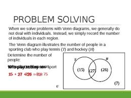 Venn Diagram Problem Solving Problem Solving With Venn Diagrams By Maths Support Centre Tpt