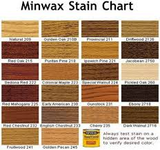 Interior Wood Stain Color Chart The Easiest Way To Refurbish And Refinish A Wooden Table