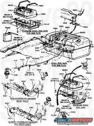 1984 cummins nhc 250 diesel engine 6 cylinders for a 5 ton m939 a good engine diagram swengines