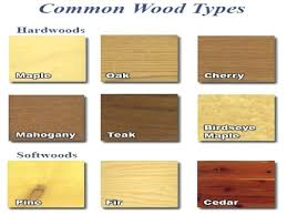 kinds of wood for furniture. Related Post Kinds Of Wood For Furniture S