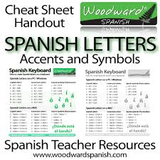 Spanish Alphabet Chart Pdf Spanish Letters And Accents Cheat Sheet Woodward Spanish