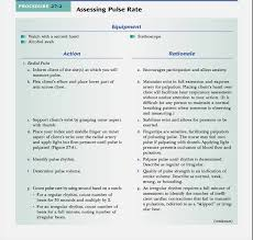 Nursing Assessment Charting 12 Legal Implications In Nursing Documentation Vital