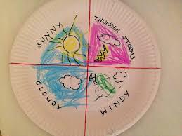 homemade barometer. kids barometer, craft weather homemade chart, art ideas - chart image 6 barometer