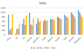 Column Chart Examples Best Excel Charts Types For Data Analysis Presentation And
