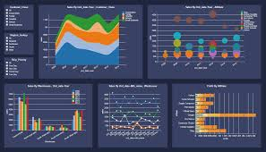 Kpi Chart Template Dashboard Examples And Gallery Dashboard Builder Infocaptor