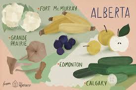 Seasonal Fruits And Vegetables Chart Canada Alberta Seasonal Fruits And Vegetables