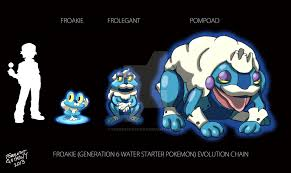 Chespin Pokemon Evolution Chart Bedowntowndaytona Com