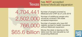 Language Barriers For Texas Medicaid Patients The Healthy