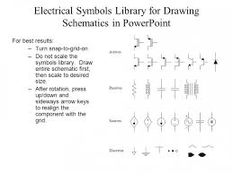 electrical wiring diagram symbols ppt electrical electrical drawing ppt the wiring diagram on electrical wiring diagram symbols ppt