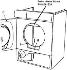 20 most recent asko t741 dryers questions answers fixya 25764946 gtkp3url2ghtdqenstp5bokb 1 5 jpg
