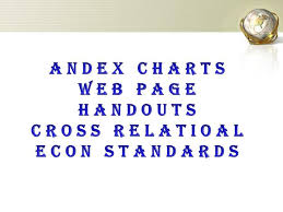 Ppt Andex Charts Web Page Handouts Cross Relatioal Econ