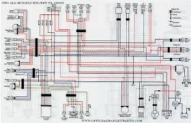 wiring diagram sportster wiring diagram 2014 sportster service harley wiring diagrams simple at 87 Flht Wiring Diagram