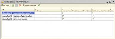 С Предприятие Адаптация типовых конфигураций без лишних  Рисунок 2 Менеджер расширений в режиме