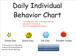 Individual Behavior Chart Smart Exchange Usa Search Lessons By Keyword