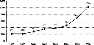 Трудовая миграция в мировой экономике Личный финансовый университет Трудовая миграция в мировой экономике