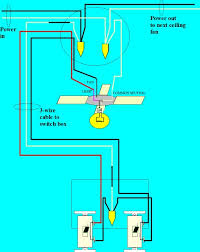 ceiling lighting wiring a ceiling fan light diagram wiring wiring a ceiling fan light here is a diagram to show how this circuit will
