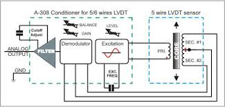 a signal conditioner interface for lvdt sensor lvdt 5 wire