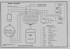 collection of karr alarm wiring diagram pdf free free car wiring car manuals free downloads awesome of karr alarm wiring diagram pdf free smoke detector wiring diagram webtor me