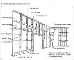 wall studs size metal stud wall exterior wall metal stud framing photodesire club