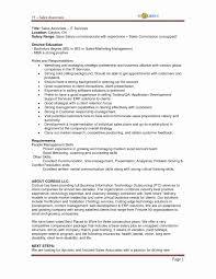 Best Of Associate Marketing Manager Sample Resume Resume Sample