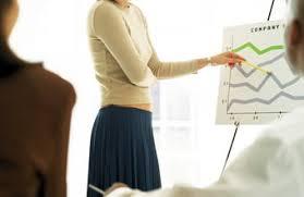 Sales Presentaion Characteristics Of A Sales Presentation Chron Com