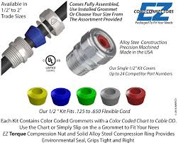 Cord Grip Kit Explosion View 2 American Fittings Corp